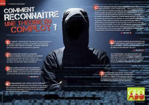 Poster Théorie du complot - Géo ado magazine